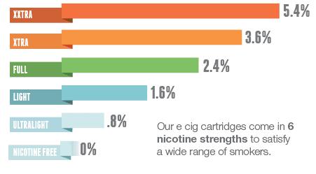 how to make a regular cigarette into a menthol